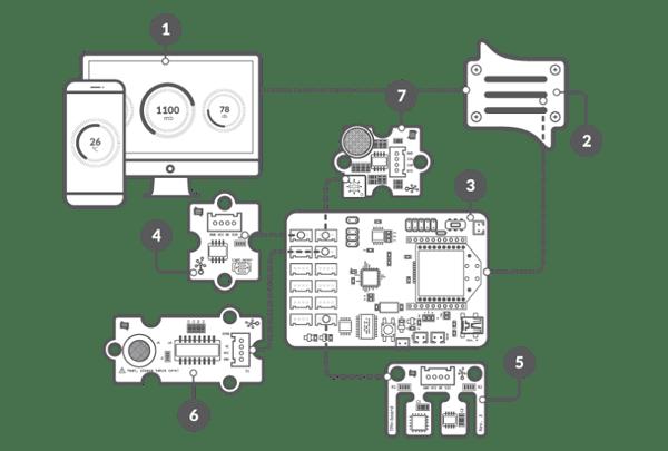 schematic_lora_environmentalsensing