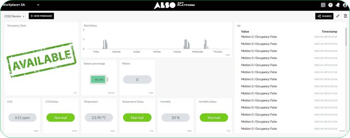 ALSO IoT Platform